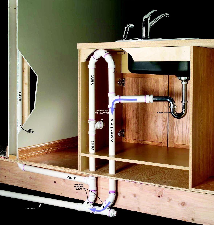 Plumbing for Island Sink. Instalacion hidraulica