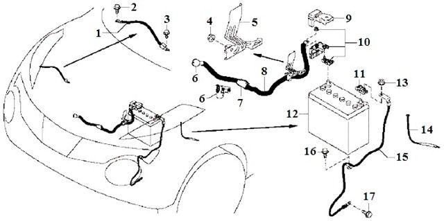 Nissan Juke Battery Harness Wiring Diagram