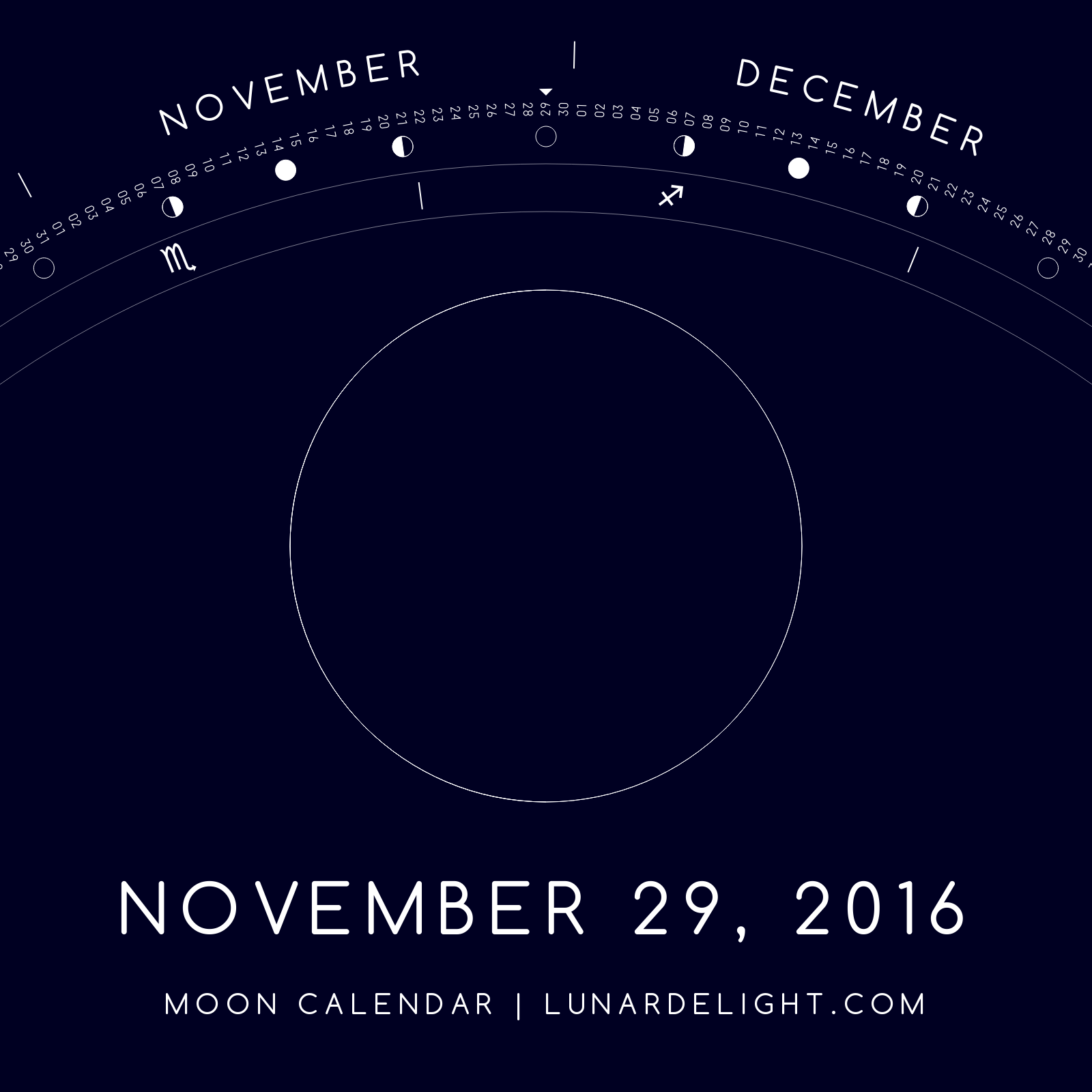 Full Moon and New Moon in November 2019 2