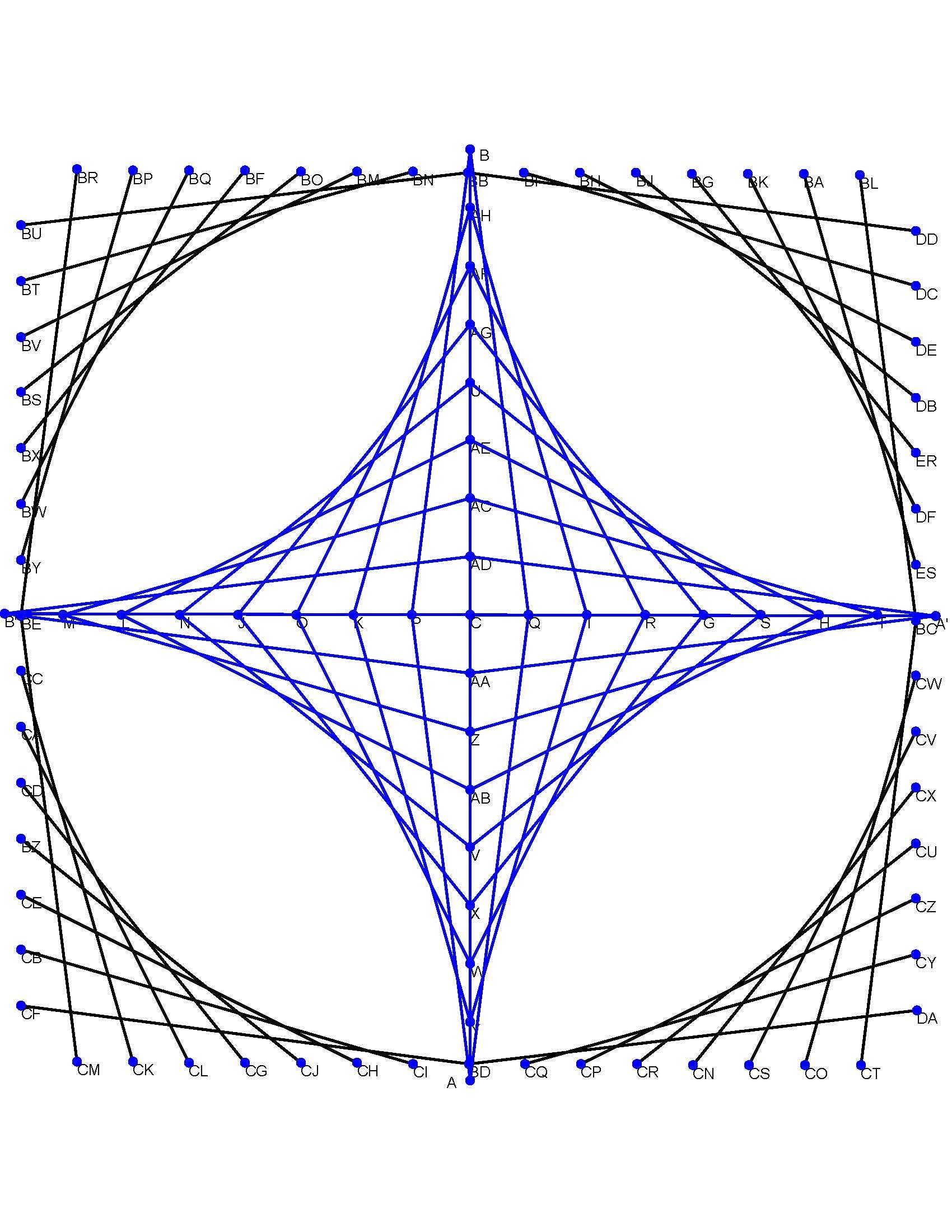 Art And Geometry