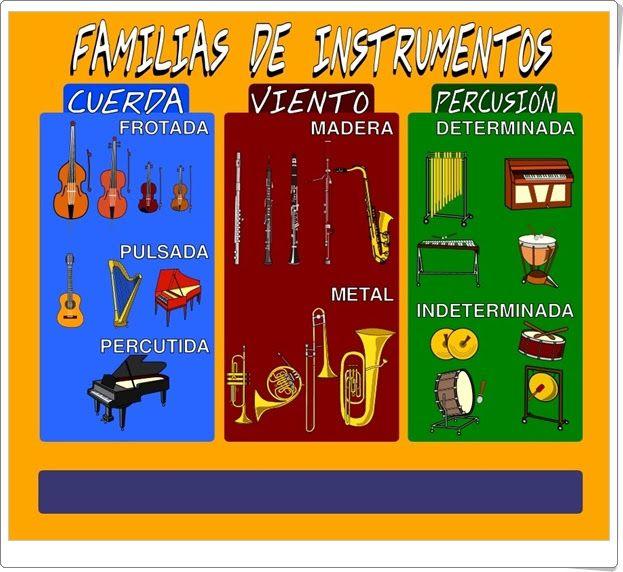 """Familias de instrumentos"""" (Educación Musical de Primaria ..."""
