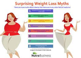 Good morning america weight loss pill picture 9
