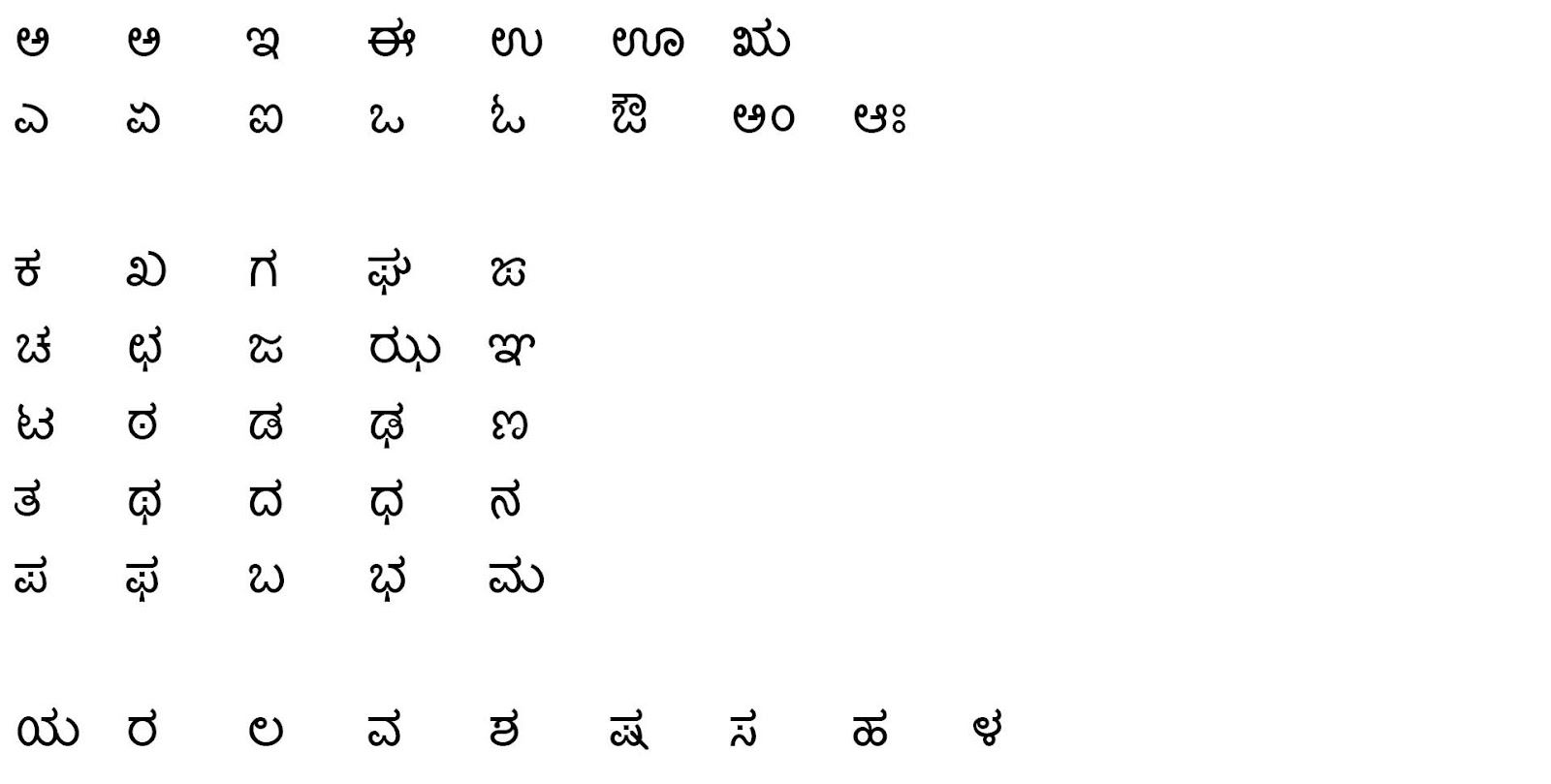 Rigorous Kannada Alphabets Chart With Pictures Gujarati