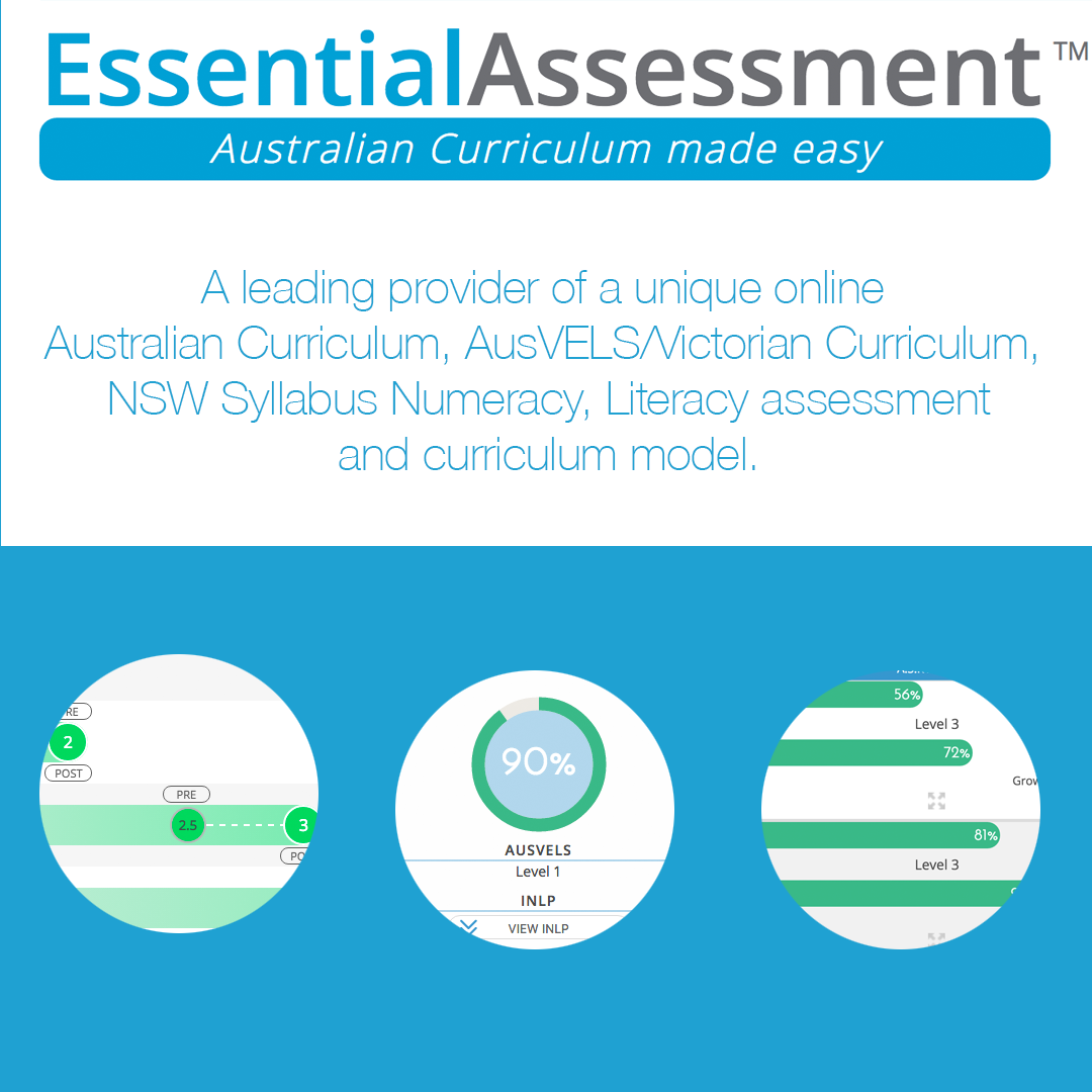 Delivering A Whole School Approach To Formative And