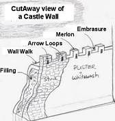 castle-wall-thumb.jpg 168×177 pixels