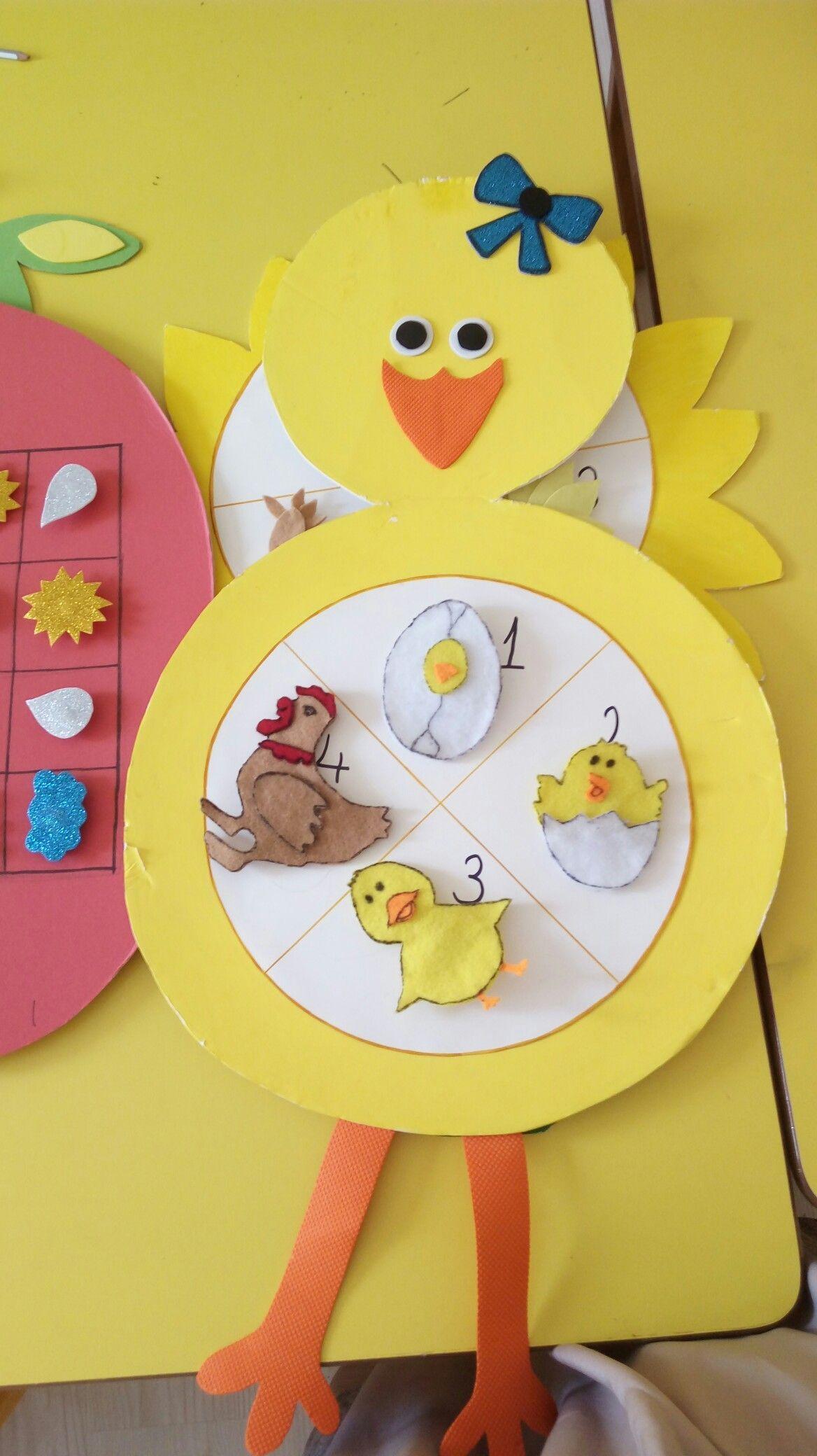 Chicken Life Cycle Craft Barnyardcraftspreschool