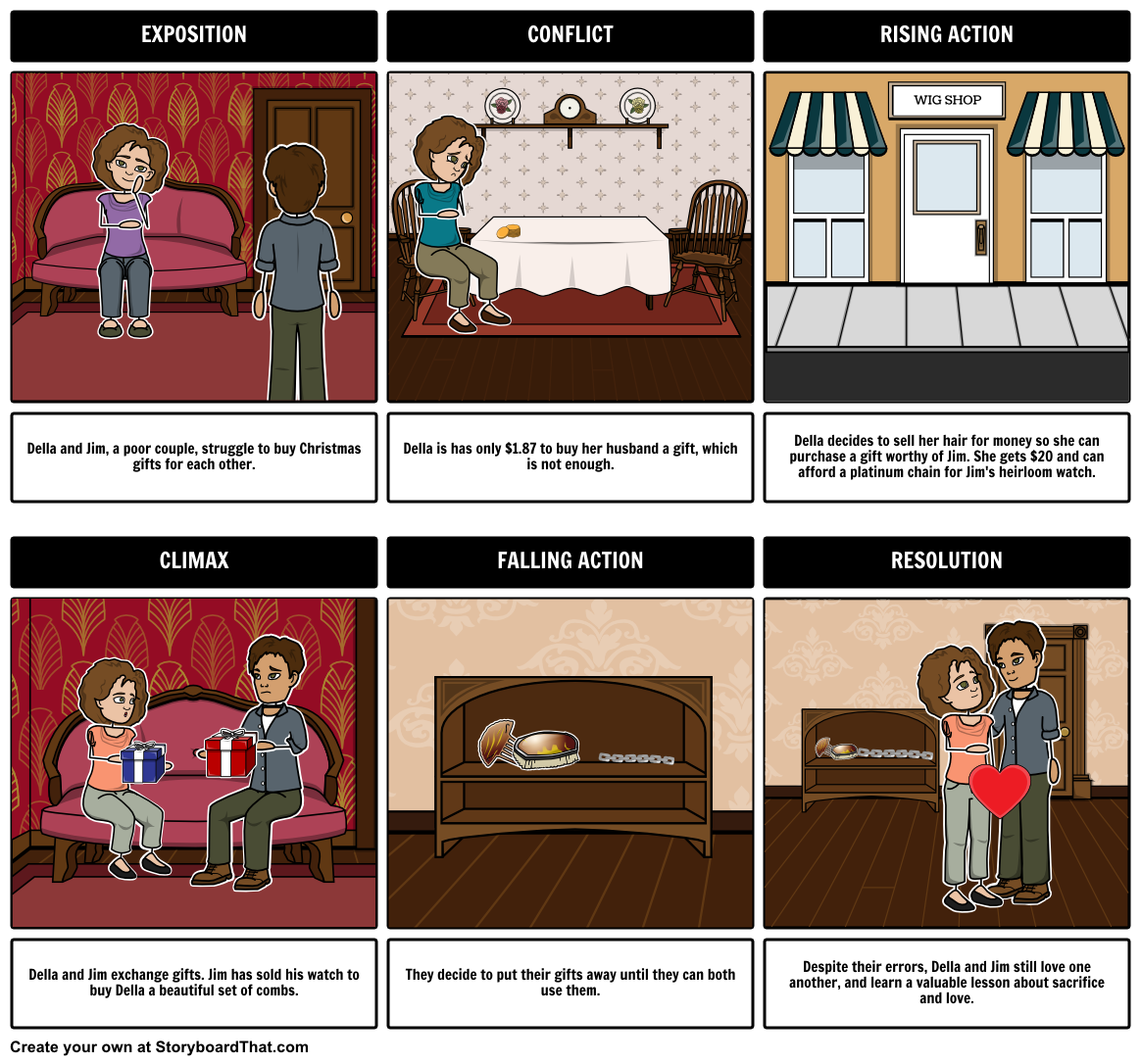 The T Of The Magi By O Henry Lesson Plan Includes