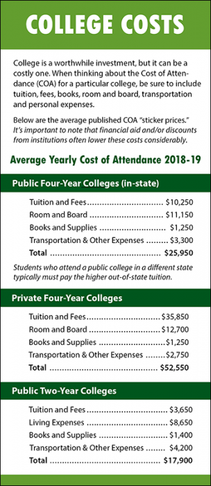 College Costs College Costs Average College Tuition College Planning