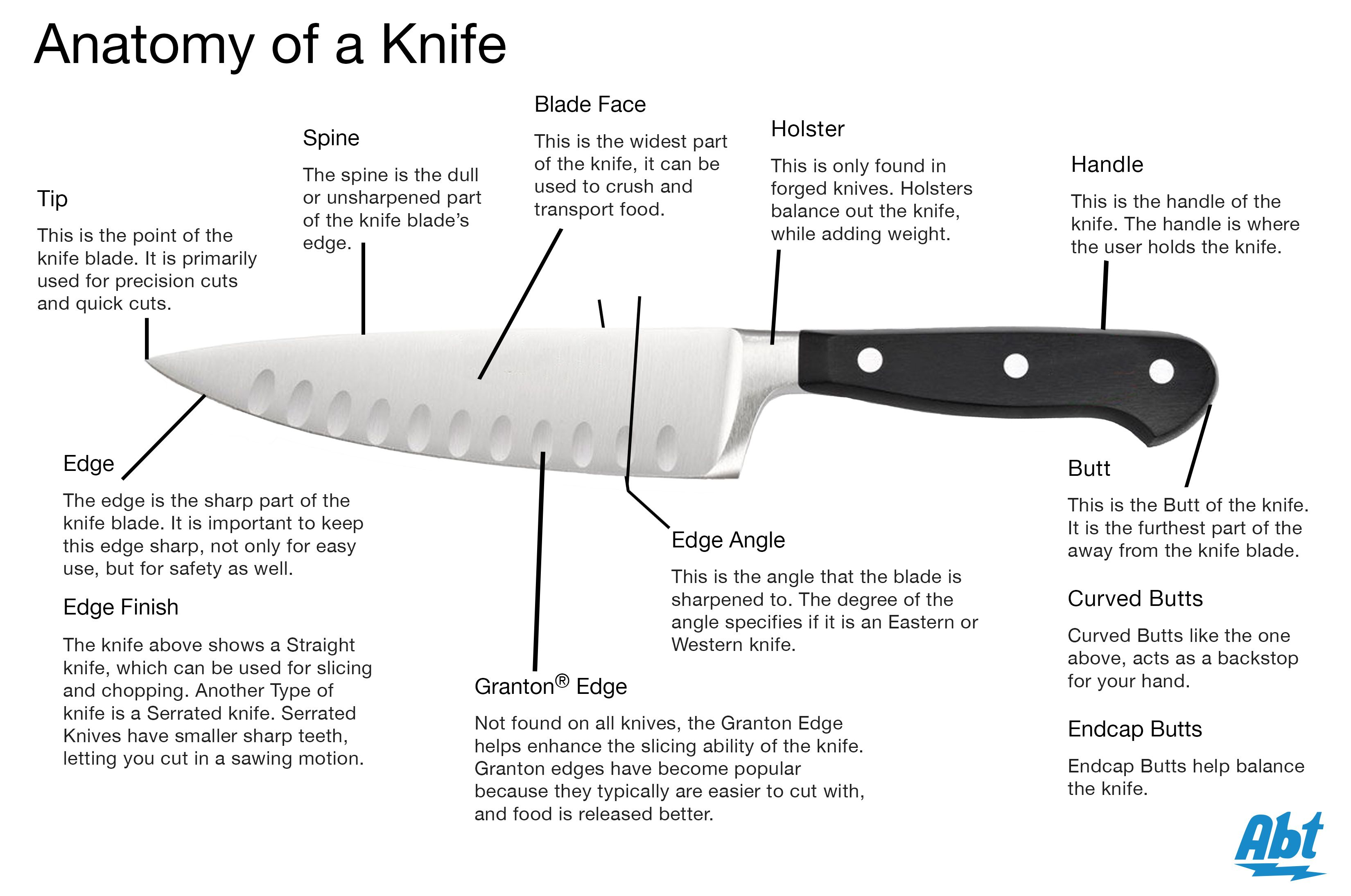 Image Result For Picture Of Parts Of A Chef Knife