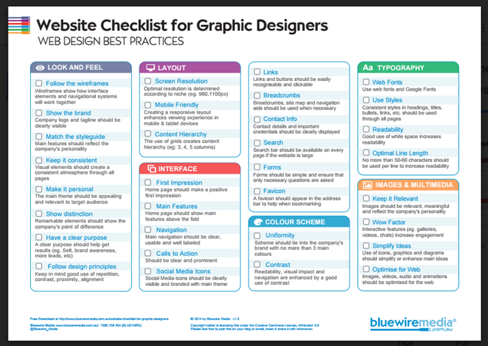 The Website Checklist For Graphic Designers For Graphic Design Project Checklist Website Checklist Web Design Graphic Design