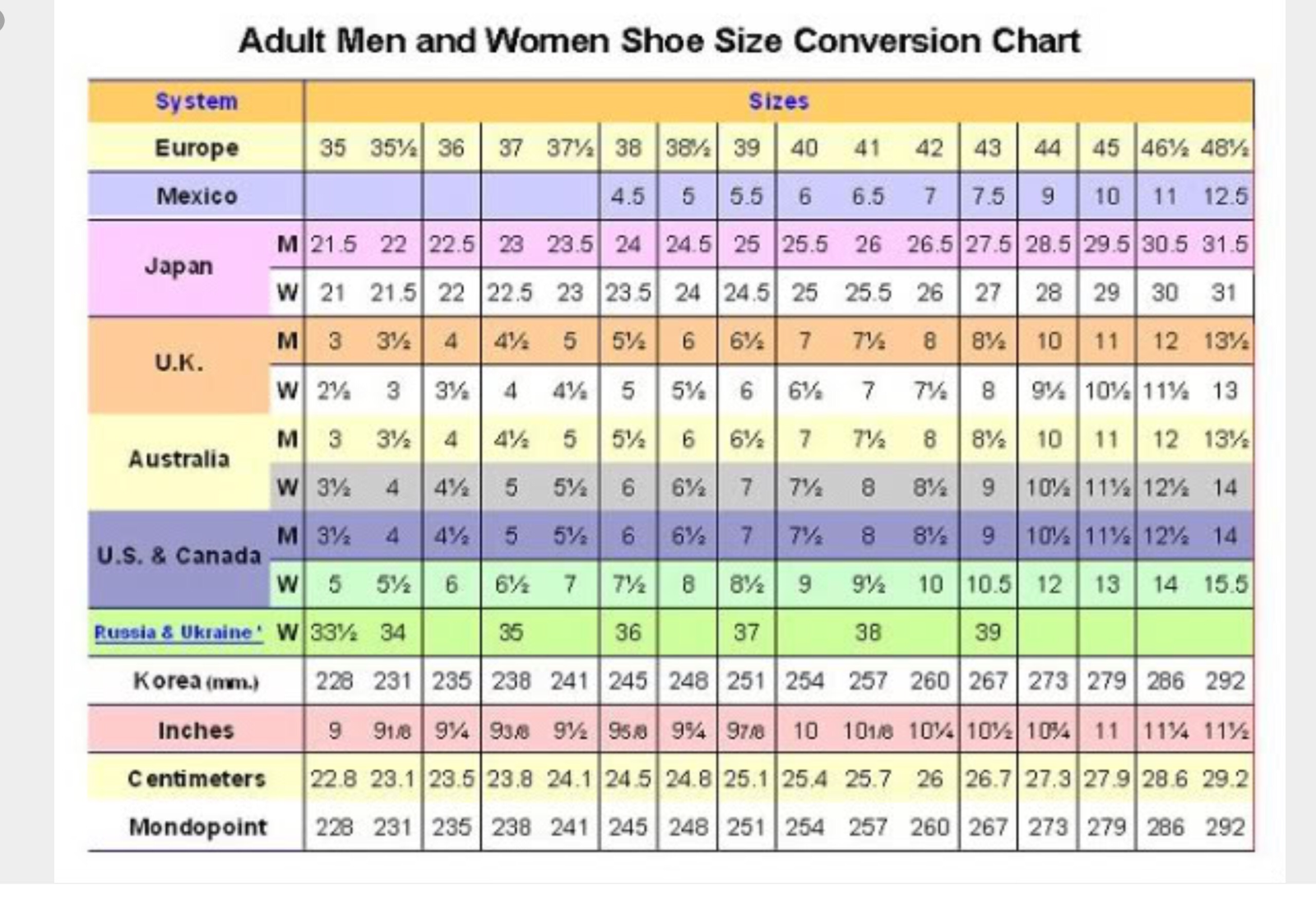 Because So Many Of You Have Appreciated The Sizing Charts Here They Are I Can T Be Certain How Accurate These Shoe Size Conversion Chart Shoe Size Wool Clogs