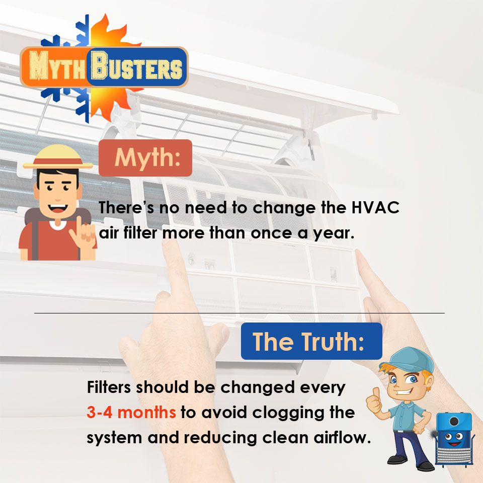 Have you changed your A/C filter lately? It should be done