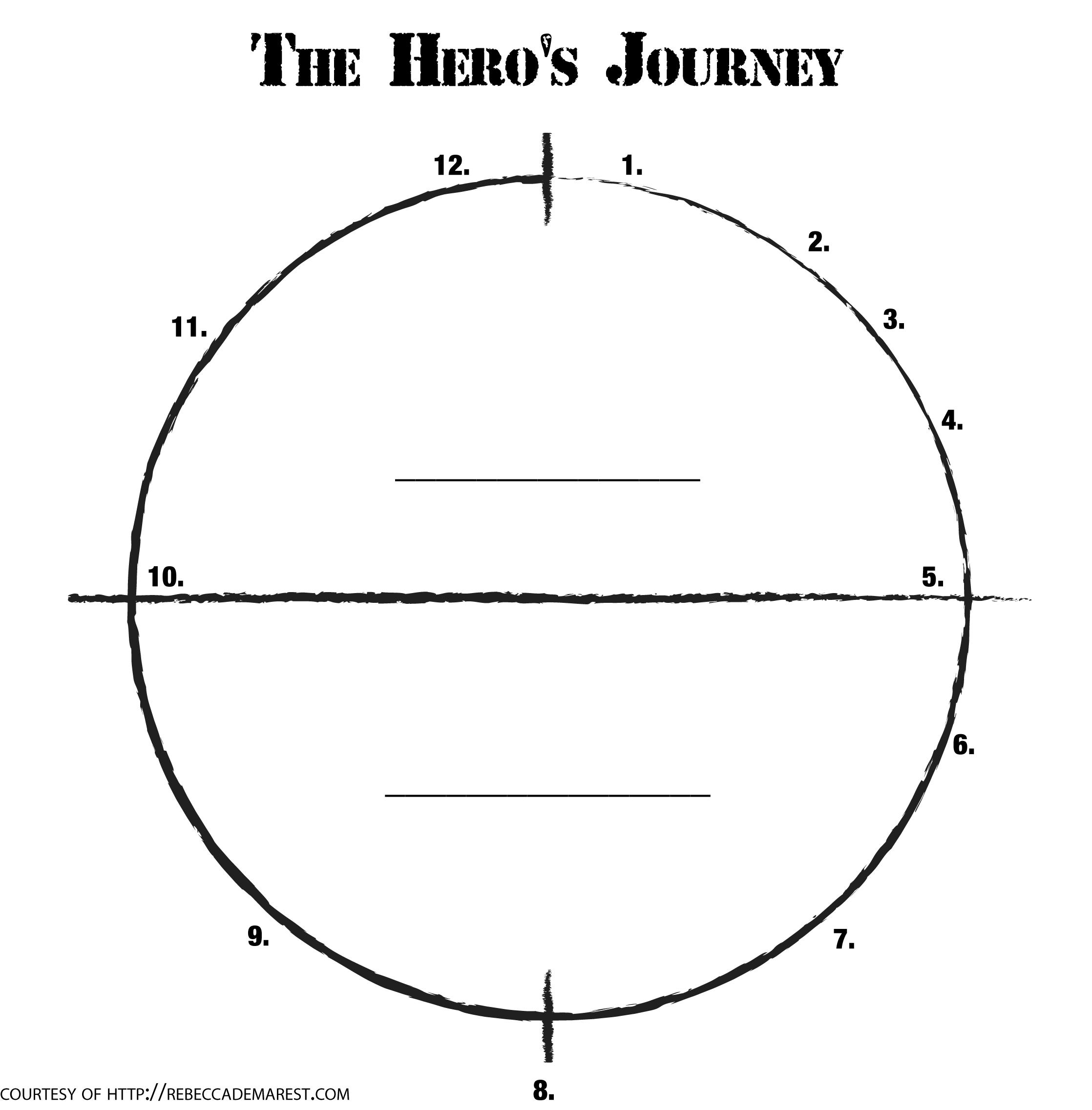 Image result for hero\'s journey worksheet | Hero\'s journey | Pinterest