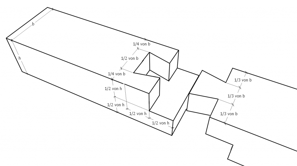 Blattsto mit einer schwalbenschwanzverbindung for Fachwerkhaus skizze