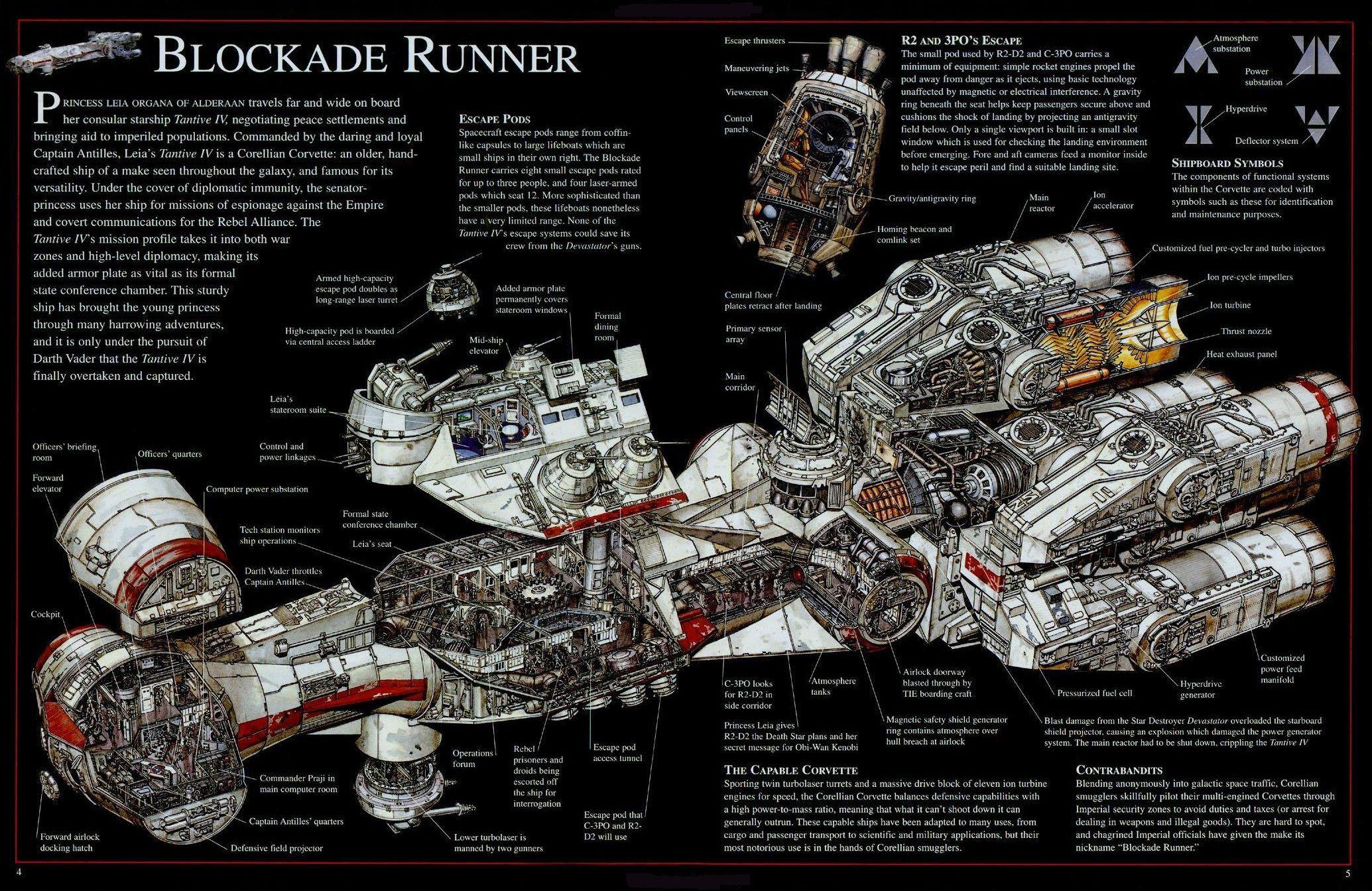Star Wars Ship Floor Plans Part - 50: CR90 Deck Plan? - Star Wars: Edge Of The Empire RPG - FFG Community