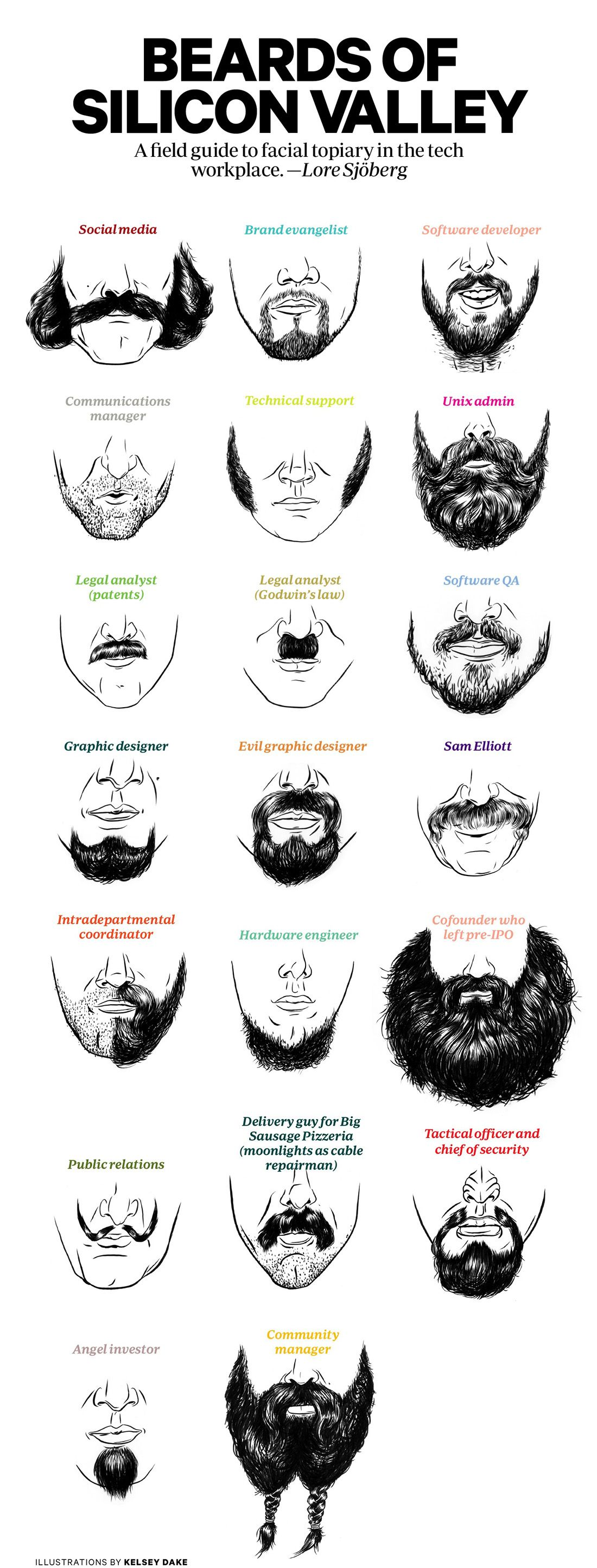 Beards of Silicon Valley A field guide to facial topiary