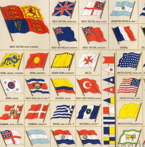 Flags Of All Nations 1895 Huge Victorian Era Chromolithograph Chart Countries Of The World Flags Of All Nations Chromolithograph Lovely Print
