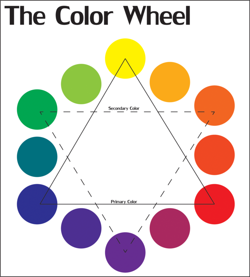 Color Wheel Chart How We Express Ourselves Pinterest Color