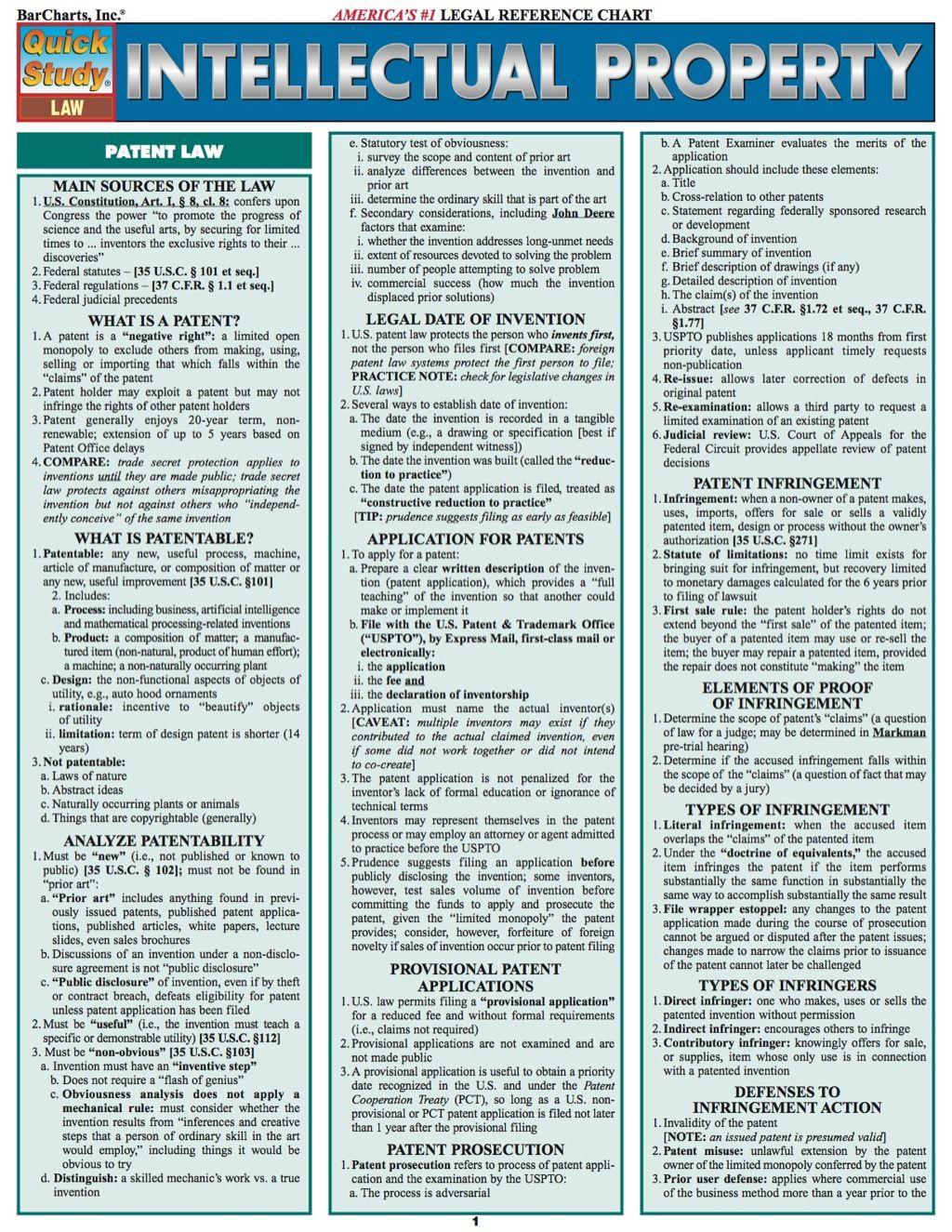 Intellectual Property Law Study Guide Ebook Rental