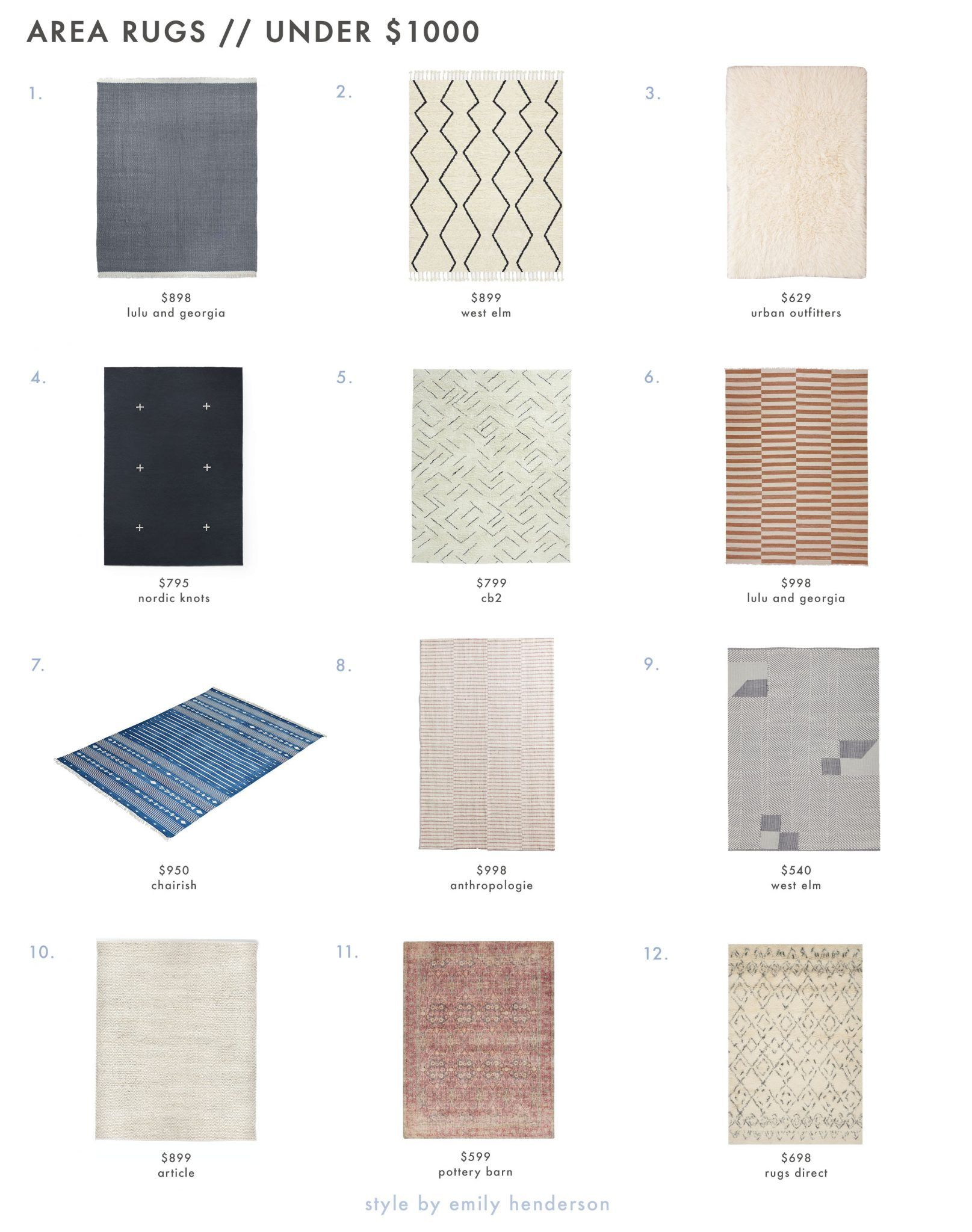 How To Choose The Right Rug Size For Your Living Room 5