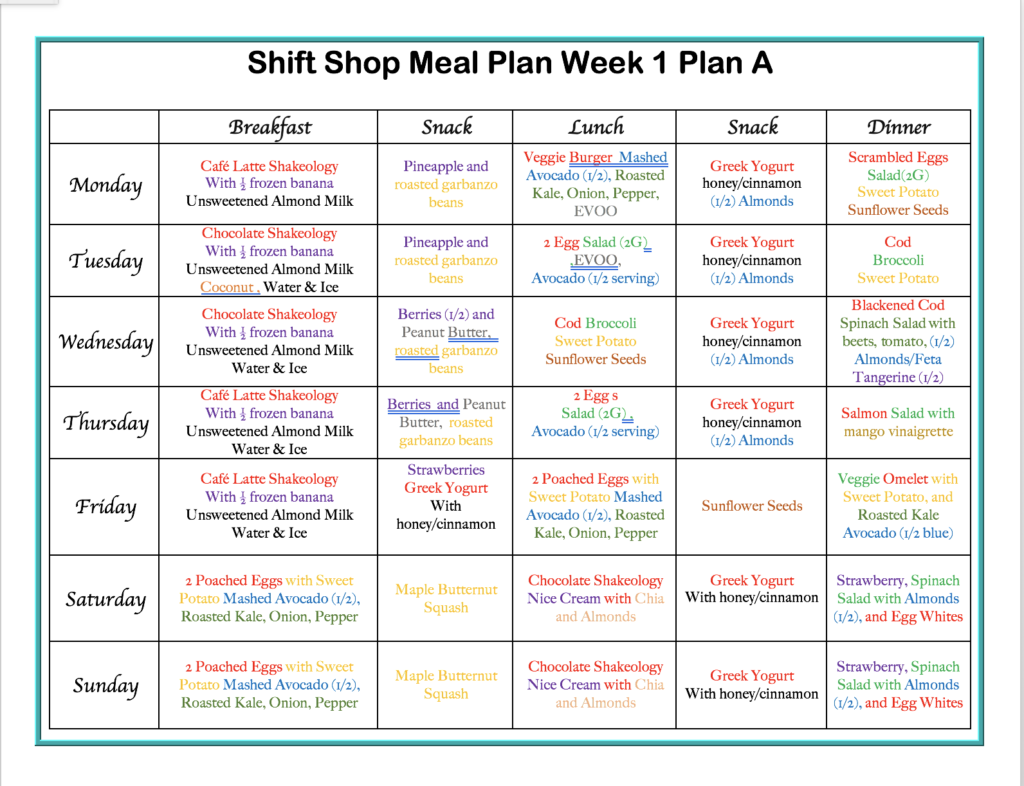Shift Shop Week  Meal Plan And Workouts  Meals Shopping And
