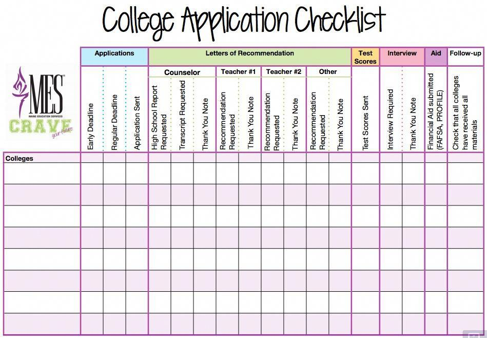 It's just a picture of Versatile Free Printable College Applications