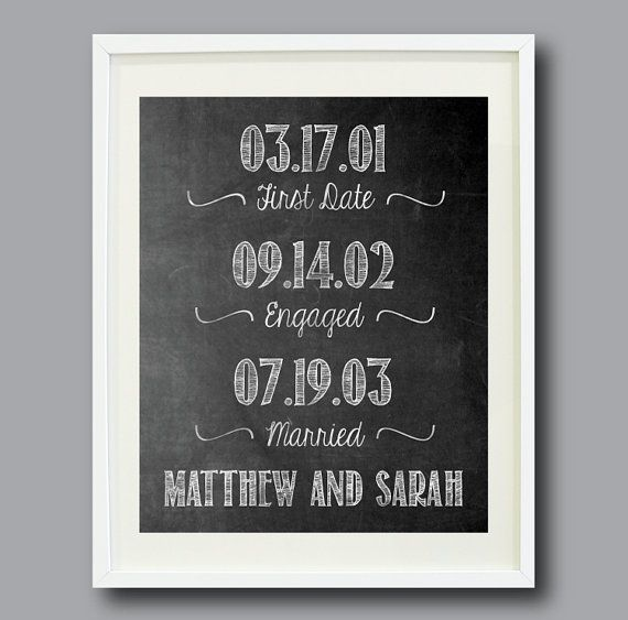 Wedding Gifts For Those Who Have Everything: Important Dates Chalkboard Art Print