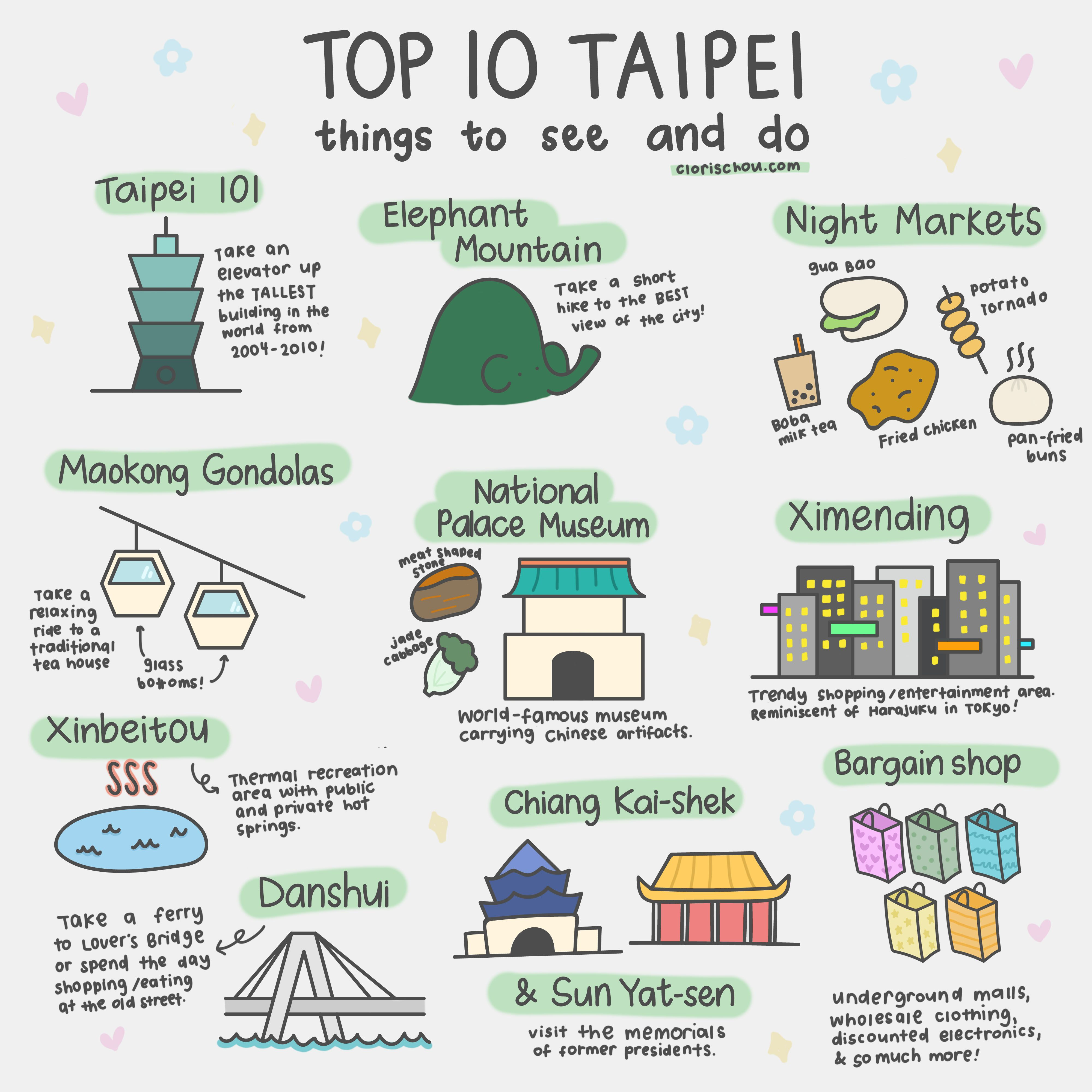 The top 10 things to do in Taipei, Taiwan, on your first