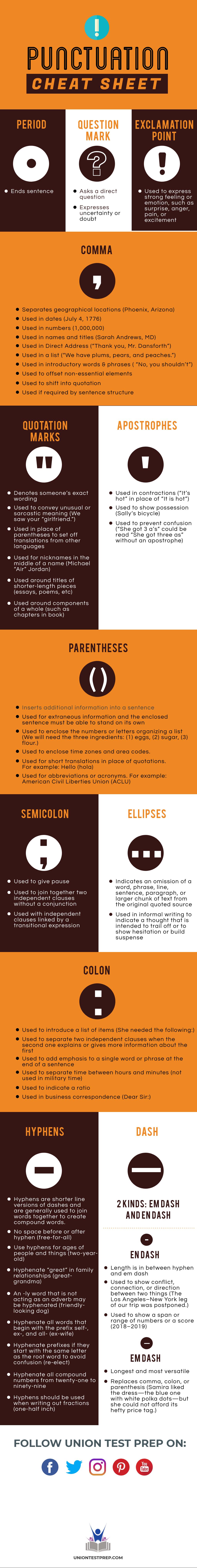 Confused When To Use A Semicolon A Colon And All Those