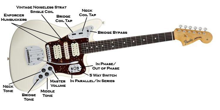 [SCHEMATICS_49CH]  Fender Jaguar Custom HSH | Fender jaguar, Electric guitar design, Fender | Fender Jaguar Special Hh Wiring Diagram |  | Pinterest
