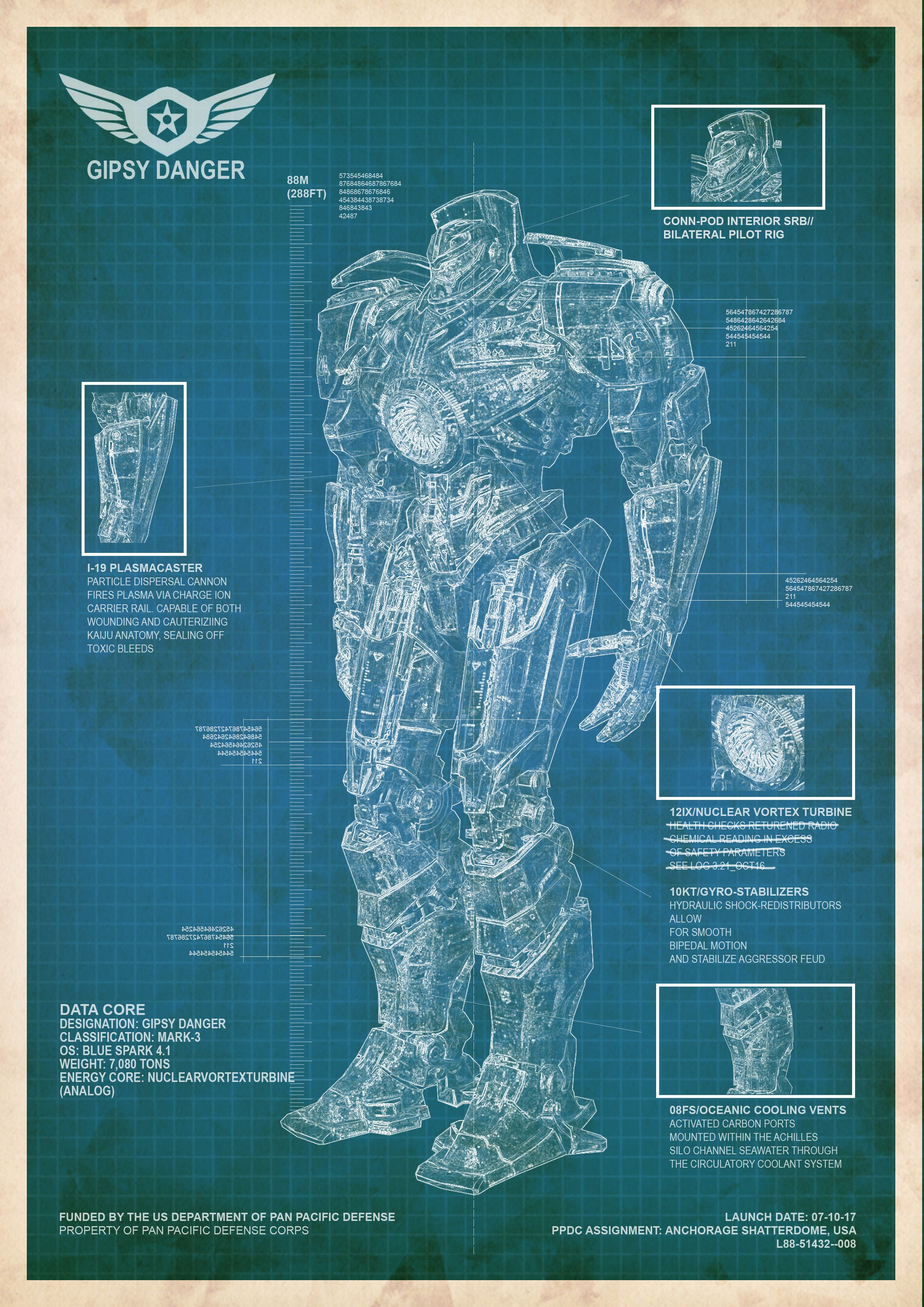 Gipsy Danger Blueprint Poster by Scott Brown | Godzilla ... Pacific Rim Jaeger Gypsy Danger Blueprint