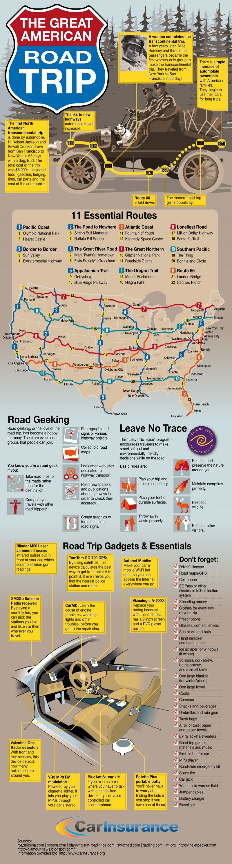 Roadmap Of The Us%0A A great infographic on the history of the road trip   how to prepare for one