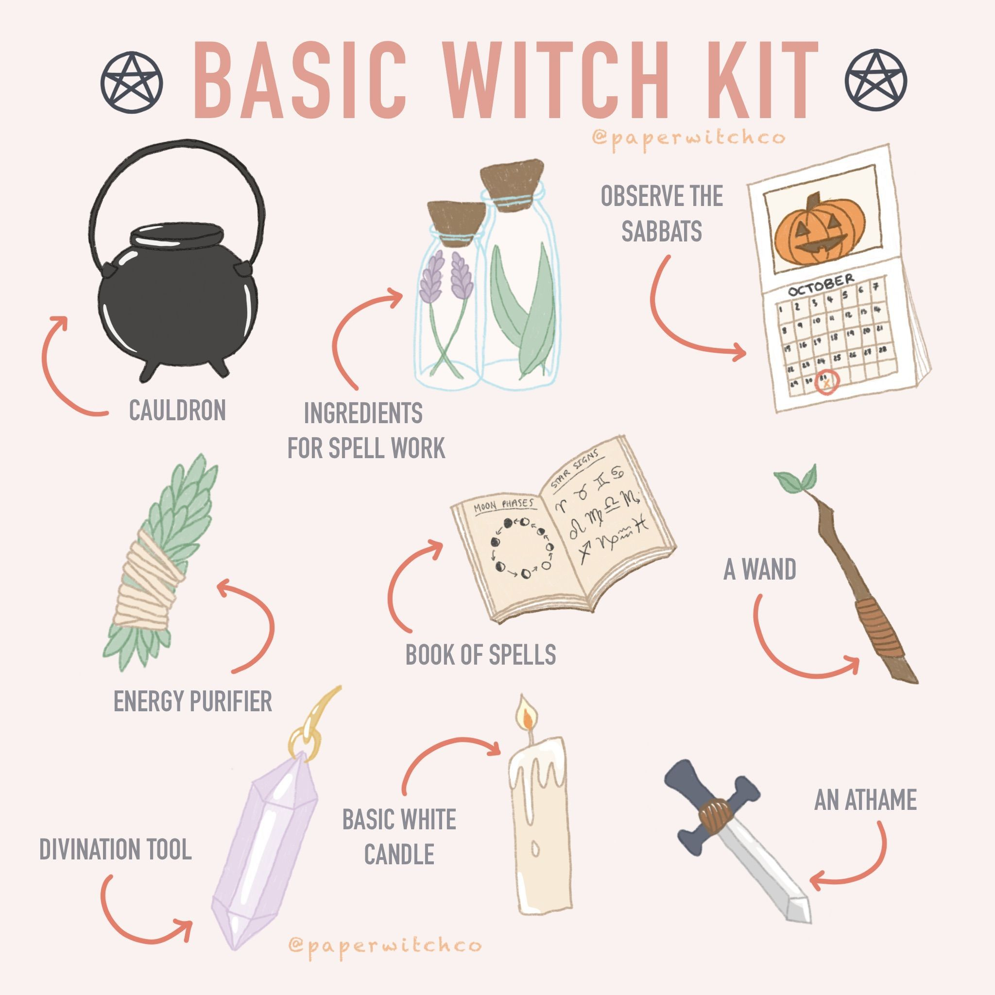 Etsy listing for witches planner stickers #witch #witchcraft #basicwitch #witchy #pagan #wiccanEtsy #listing #for #witches #planner #stickers ##witch ##witchcraft ##basicwitch ##witchy ##pagan ##wiccan #witchy