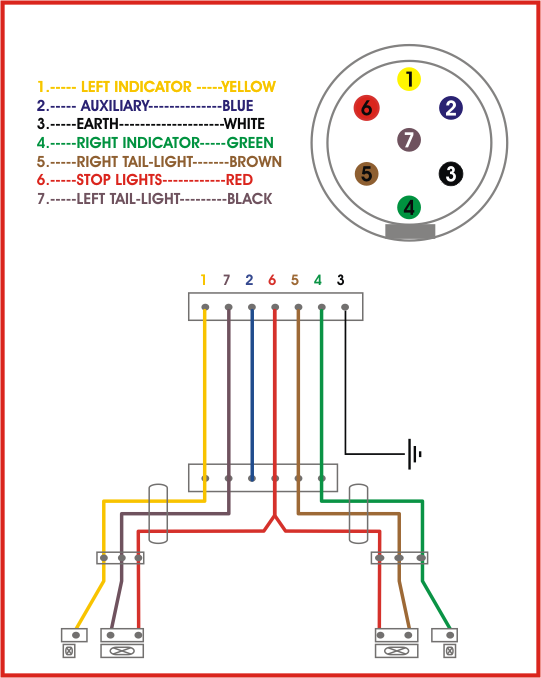 6 Pin To 7 Pin Trailer Wiring Diagram : trailer, wiring, diagram, Wiring, Diagram, Trailer, Light, 6-way,, Http://bookingritzcarlton.info/, Wiring-diagram-for-trailer-l…, Wiring,, Diagram,, Utility