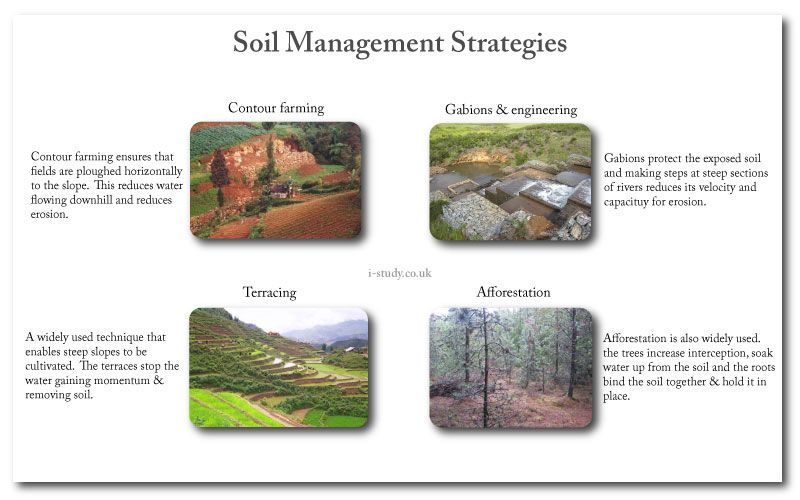 Ib environmental systems soil management techniques ib ib environmental systems soil management techniques pronofoot35fo Gallery