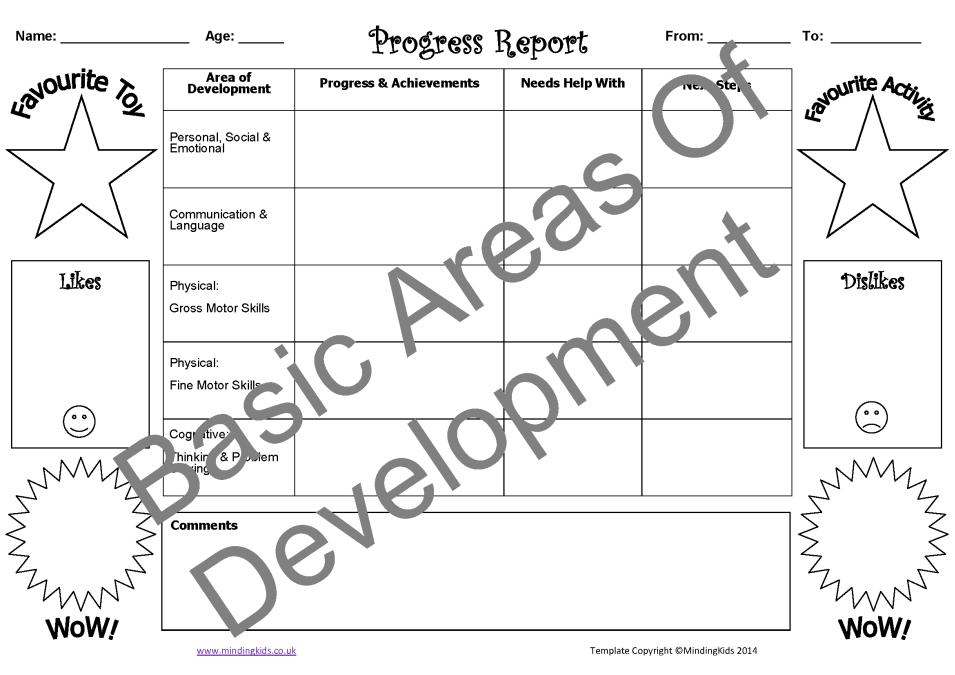 Basic Areas Of Developmentg 955675 Pixels Learning Pinterest
