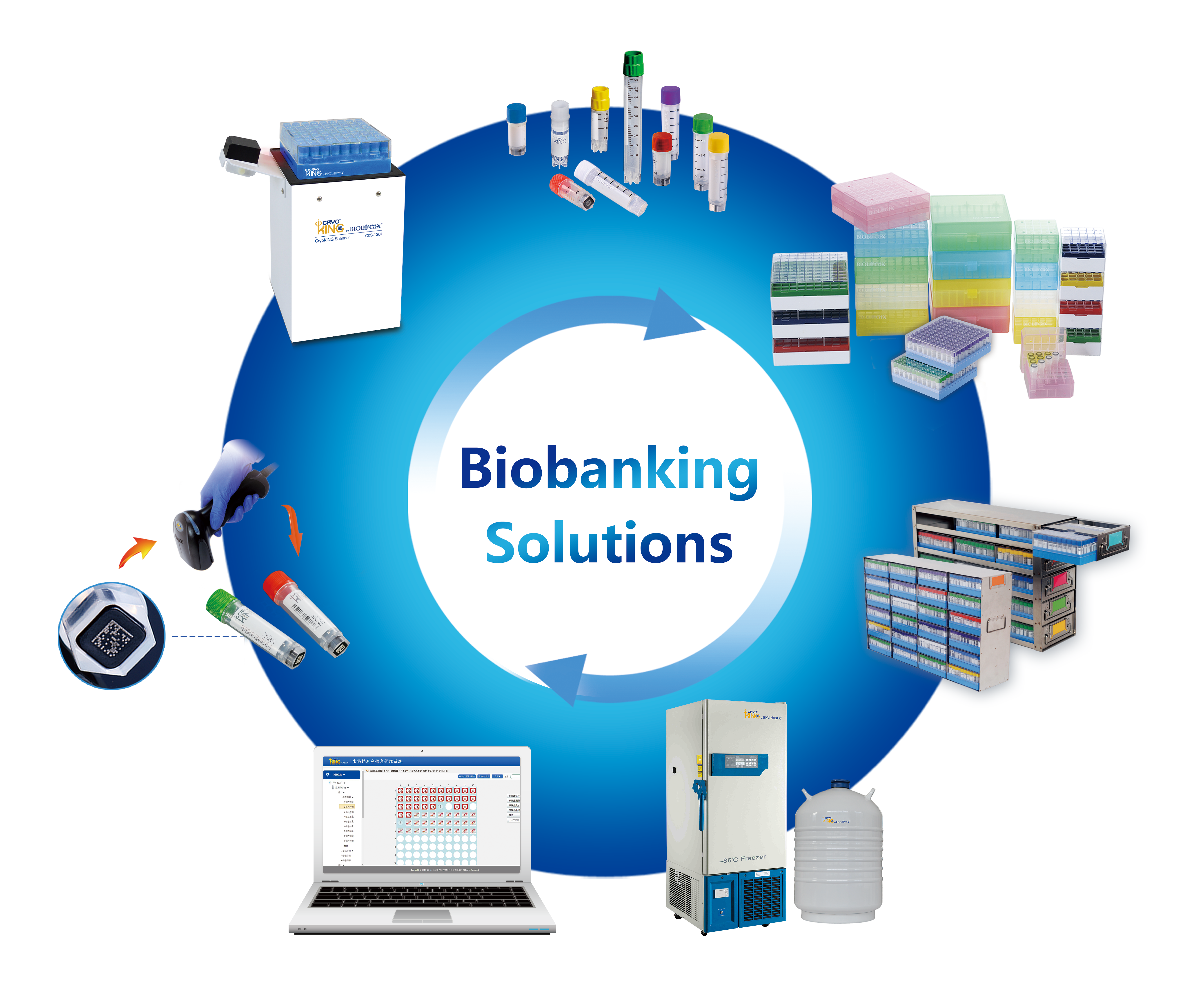 Cryoking Complete Biobanking Solution If You Have Any