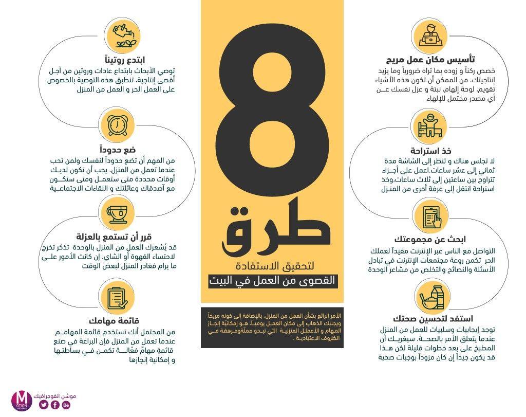 Pin By البندري الغامدي On انفوجرافيك Books To Read Infographic App