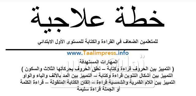 تعليم بريس خطة علاجية للتعثرات القرائية وأنشطة داعمة في القرا Teach Arabic Teaching Math