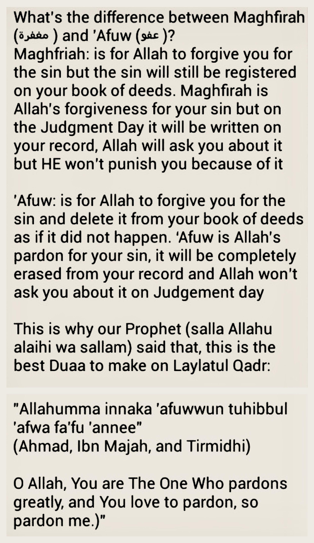 Pin By Sakeena Ali On Islam Journal Allah Islam Ramadan