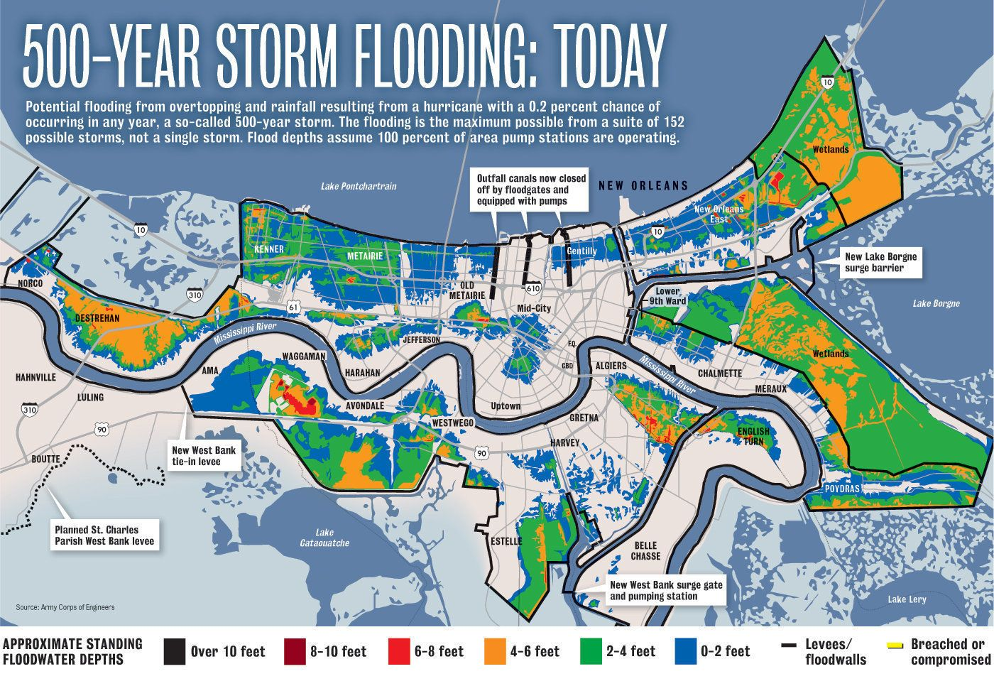 Hurricane Katrina Flooding Compared To A 500 Year Storm Today Graphic Climate Change Coastal Cities Climate Change Effects