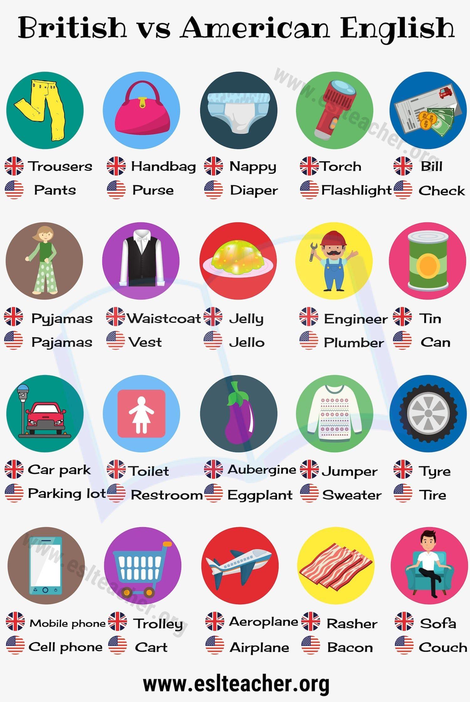 British English Vs American English 50 Differences