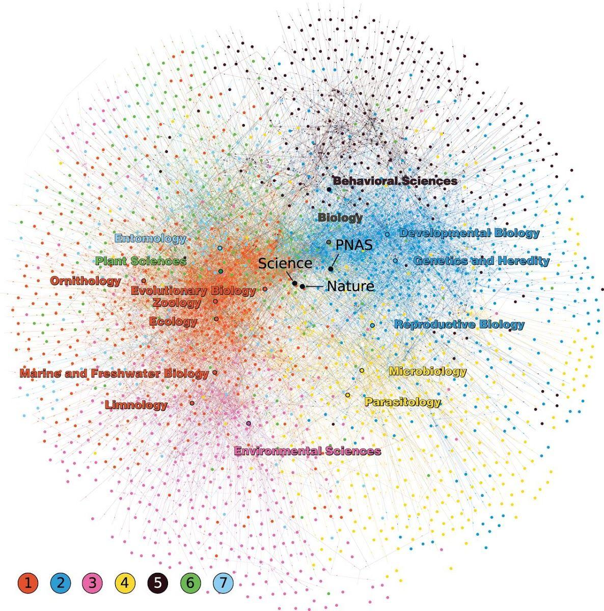The Network Of Scientific Journals Informatique Electronique