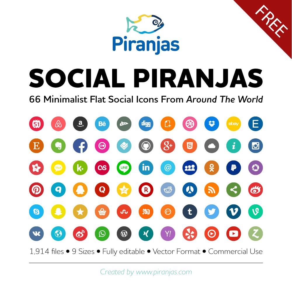 Minimalist Round Social Icon Set Social icons, Icon set