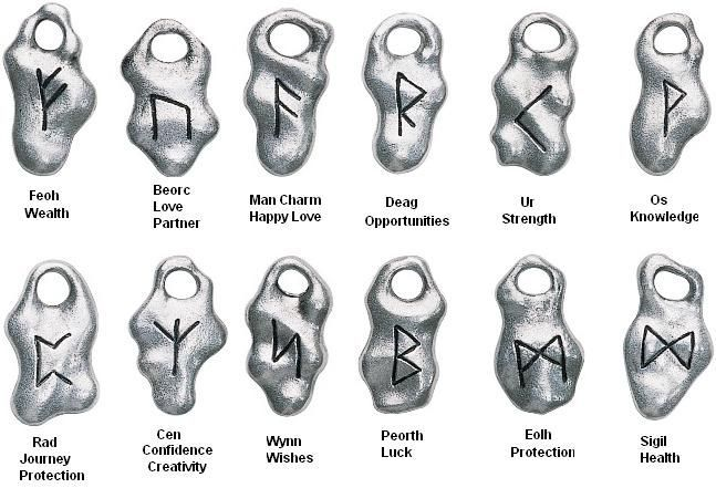 Norse symbols and meanings google search tattoo ideas What is nordic