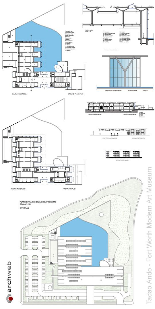 Fort Worth Modern Art Museum di Tadao Ando Projetos Pinterest - fresh architecture blueprint posters
