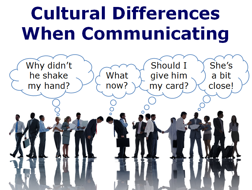 culture is communication communication is culture