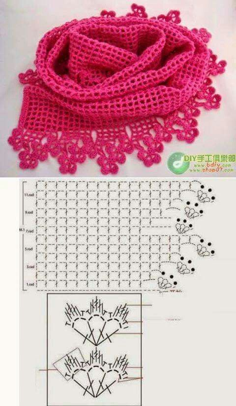 Pin de Rita Hajjar en Crochet + knitting shawl pattern graf ...