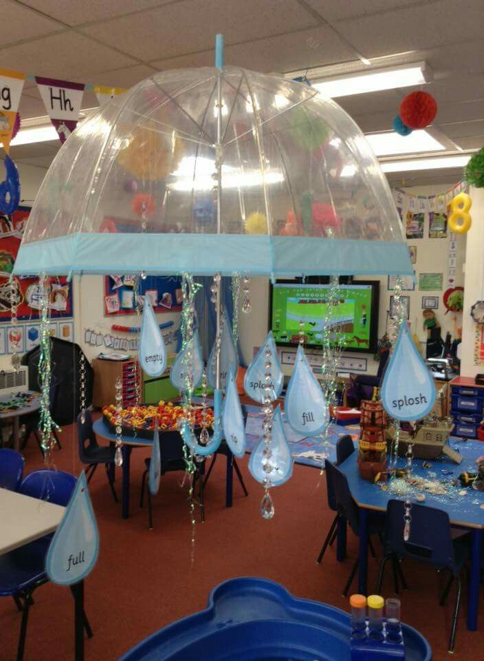 Maths Classroom Decoration Ideas ~ Water area display … kinderga…