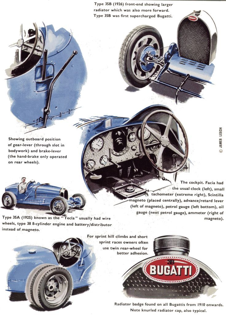 Bugatti t 35 1924 smcars car blueprints forum my cars net car blueprints forum malvernweather Gallery
